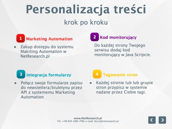 personalizacji treści za pomocą Marketing Automation krok po kroku